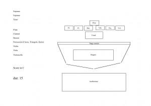 Partitura - obsazení - Full Score-page-001